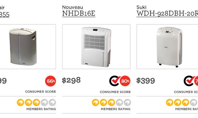 consumer-ratings